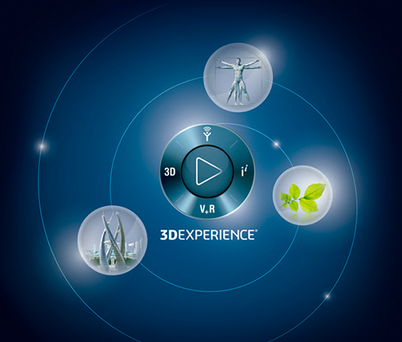 Software 3d experience